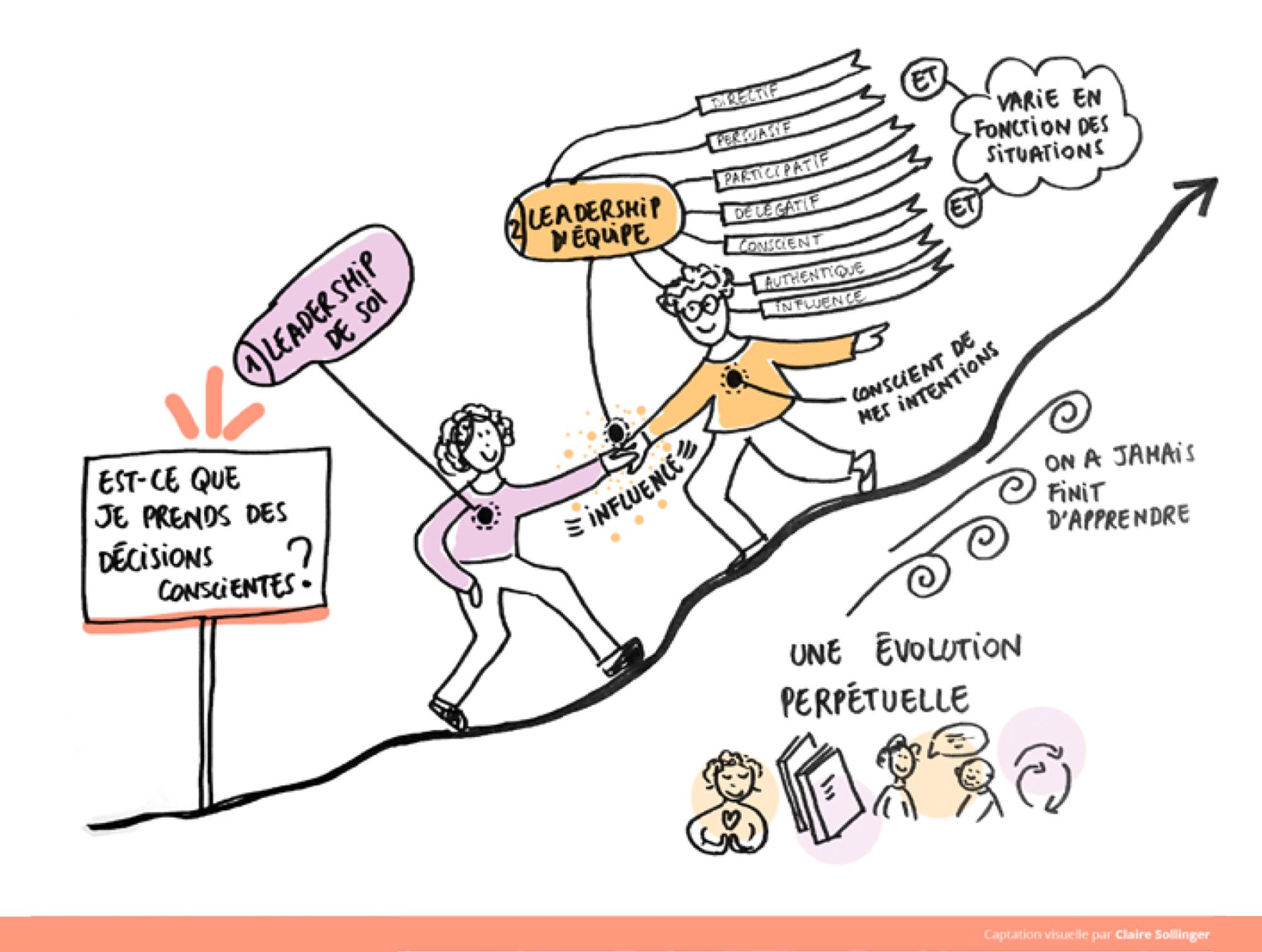 Sketchnoting leadership